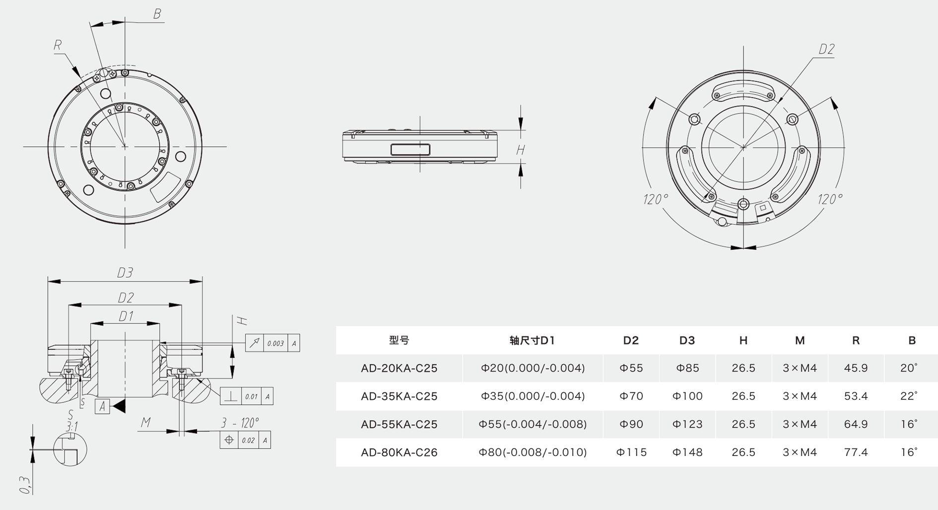AD开放式角度编码器产品外形图