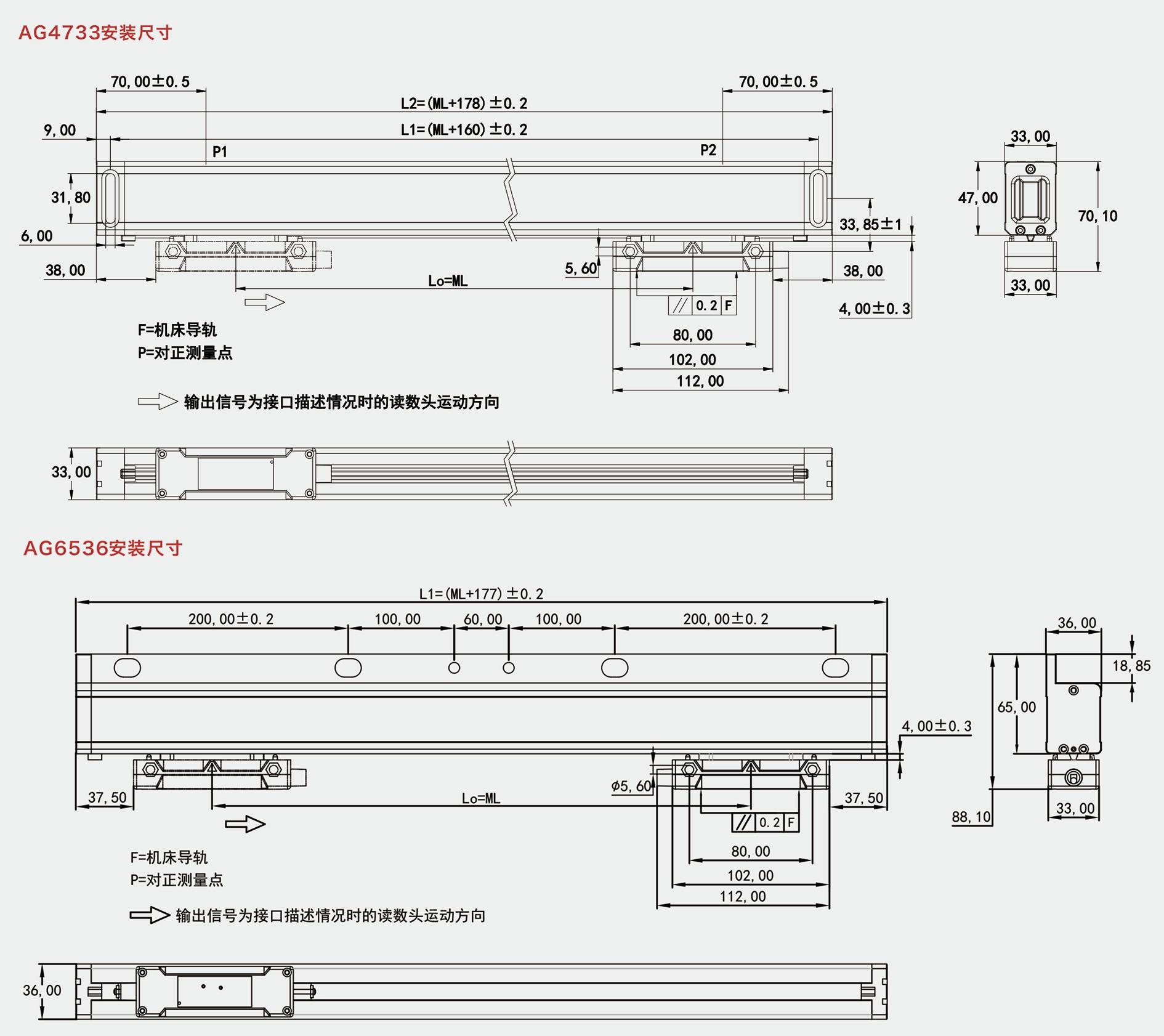 AG系列绝对式直线编码器产品外形图